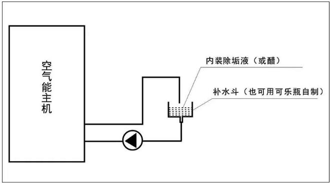 热泵电路施工图